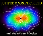 jupitermagneticfieldafeatured image