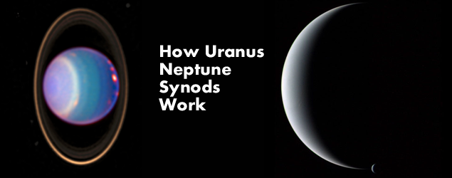 astrology of uranus and neptune