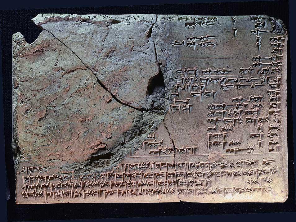 Sumerian Astrology